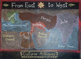 Chalk drawing about East and West
